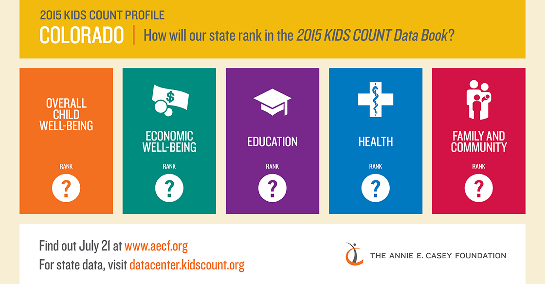 Report Family Well Being Education >> National Kids Count Data Book To Be Released Next Week Colorado