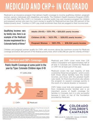 Sharing is caring: Medicaid and CHP+ fact sheet | Colorado