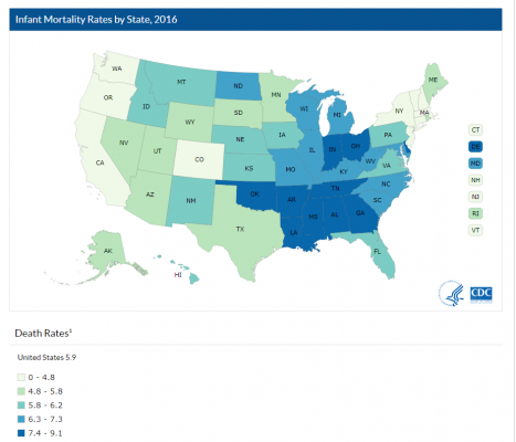 infant Mortality Rate by states, 2016