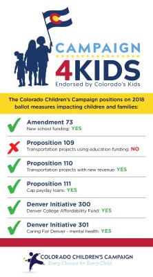 The Colorado Children Campaign's ballot guide fro 2018 election