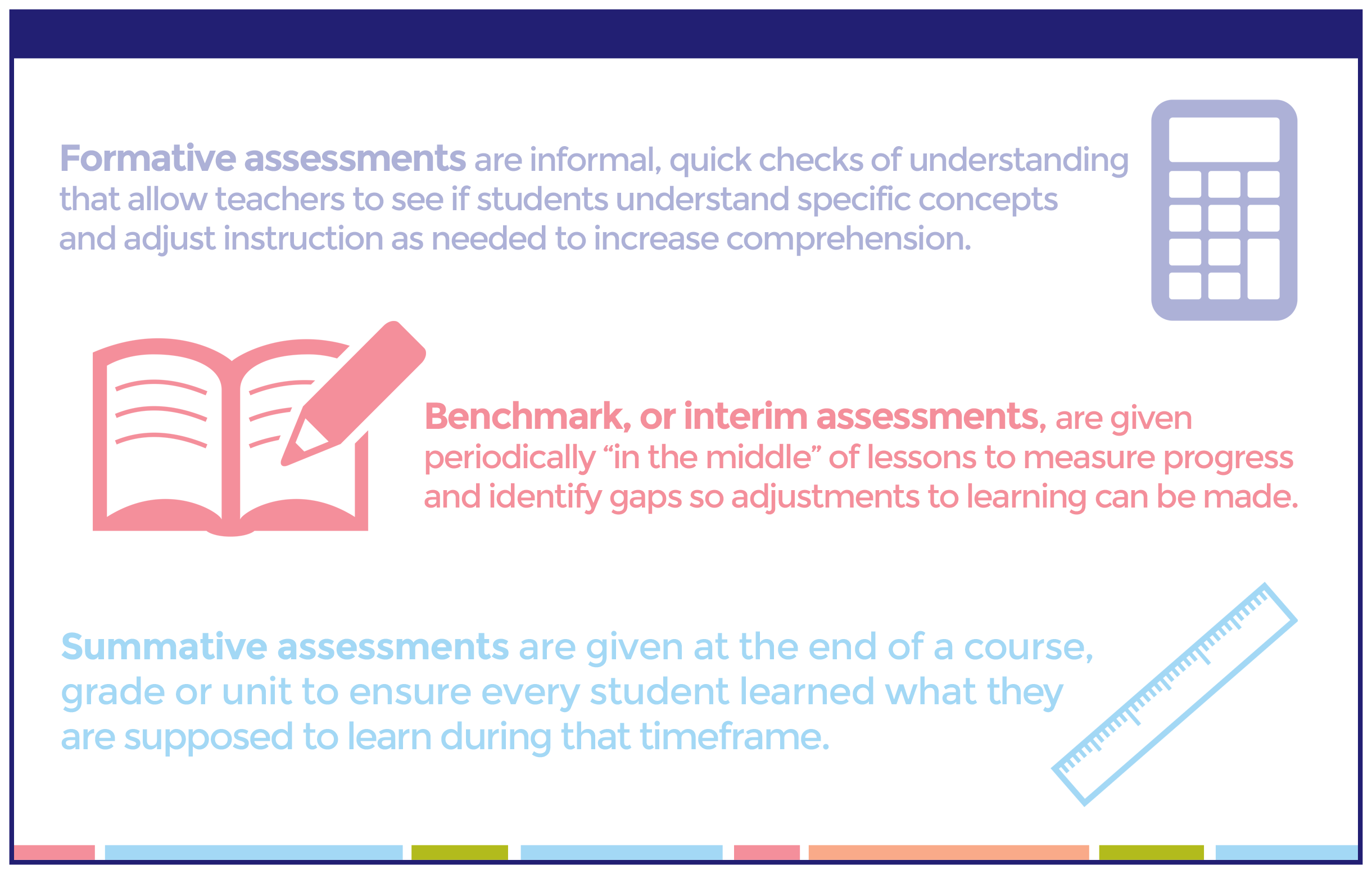 What Types Of Assessments Are Used In Schools Colorado Childrens